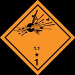 Etichettatura per il trasporto di merci pericolose GHS